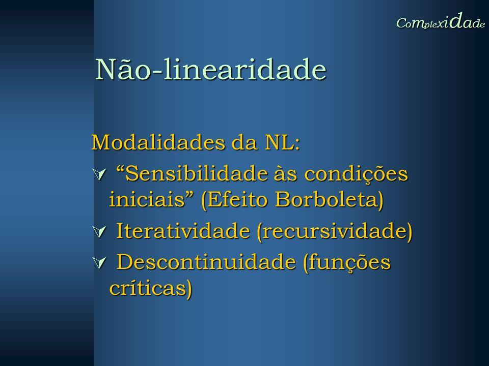 Não-linearidade Modalidades da NL: Sensibilidade às condições iniciais (Efeito Borboleta) Sensibilidade às condições iniciais (Efeito Borboleta) Itera