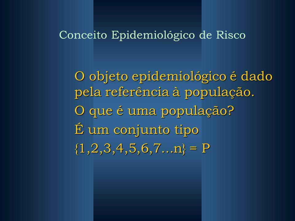 Conceito Epidemiológico de Risco O objeto epidemiológico é dado pela referência à população. O que é uma população? É um conjunto tipo {1,2,3,4,5,6,7.
