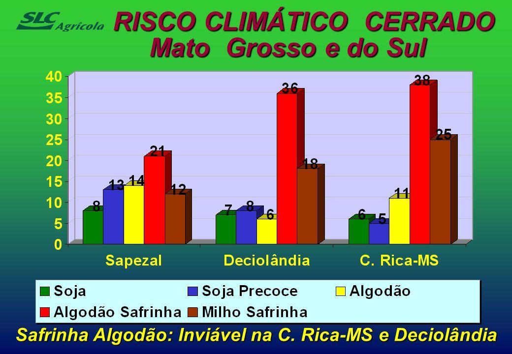 Mato Grosso e do Sul Safrinha Algodão: Inviável na C. Rica-MS e Deciolândia RISCO CLIMÁTICO CERRADO