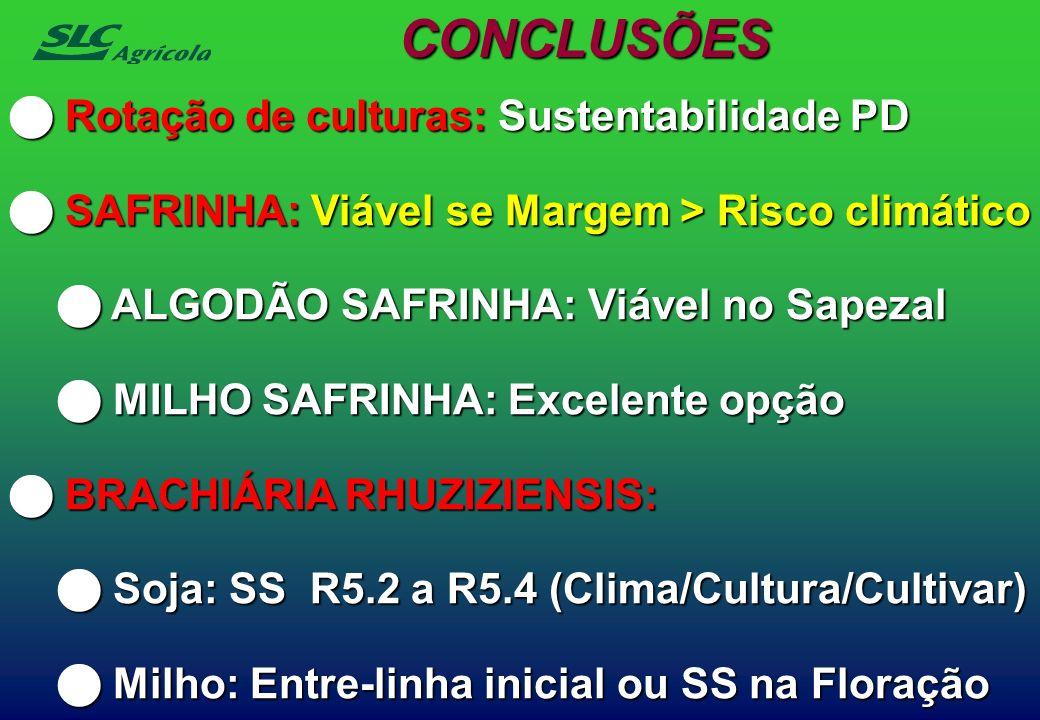 Rotação de culturas: Sustentabilidade PD Rotação de culturas: Sustentabilidade PD SAFRINHA: Viável se Margem > Risco climático SAFRINHA: Viável se Mar