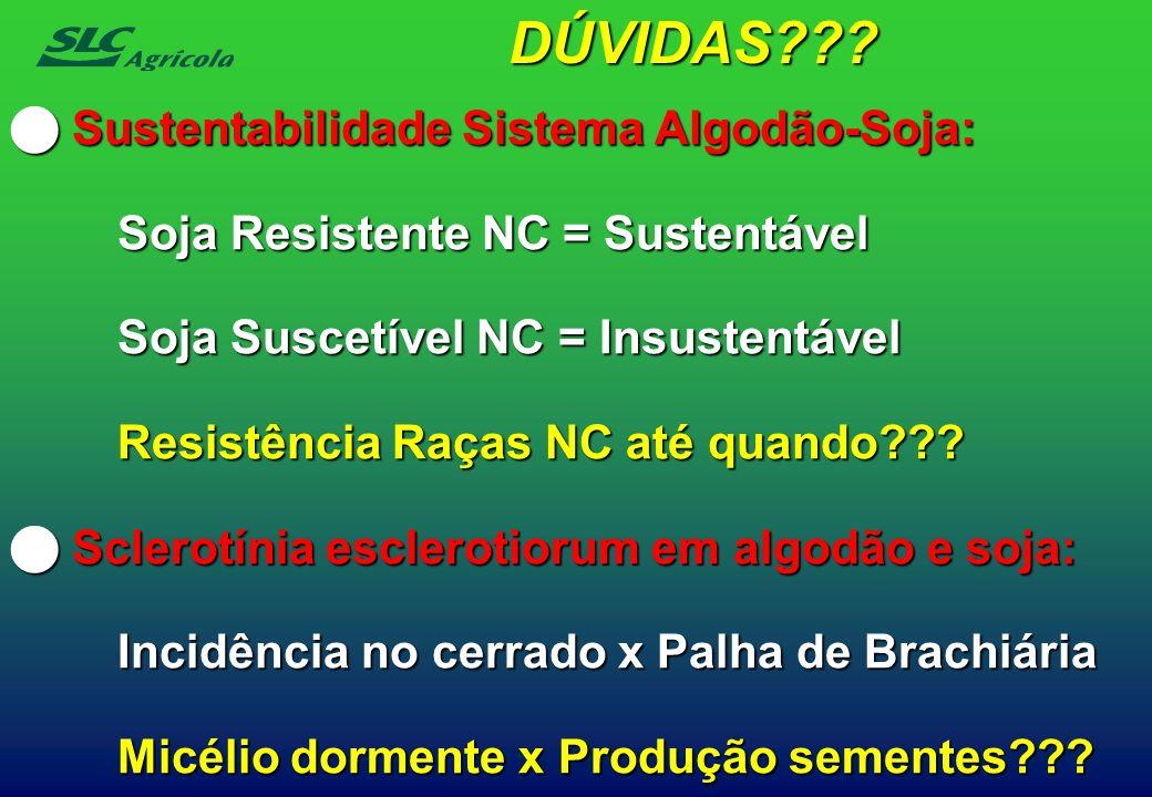 Sustentabilidade Sistema Algodão-Soja: Sustentabilidade Sistema Algodão-Soja: Soja Resistente NC = Sustentável Soja Suscetível NC = Insustentável Resi
