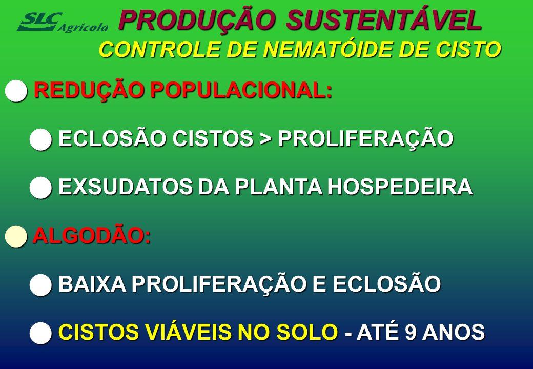 PRODUÇÃO SUSTENTÁVEL REDUÇÃO POPULACIONAL: REDUÇÃO POPULACIONAL: ECLOSÃO CISTOS > PROLIFERAÇÃO ECLOSÃO CISTOS > PROLIFERAÇÃO EXSUDATOS DA PLANTA HOSPE