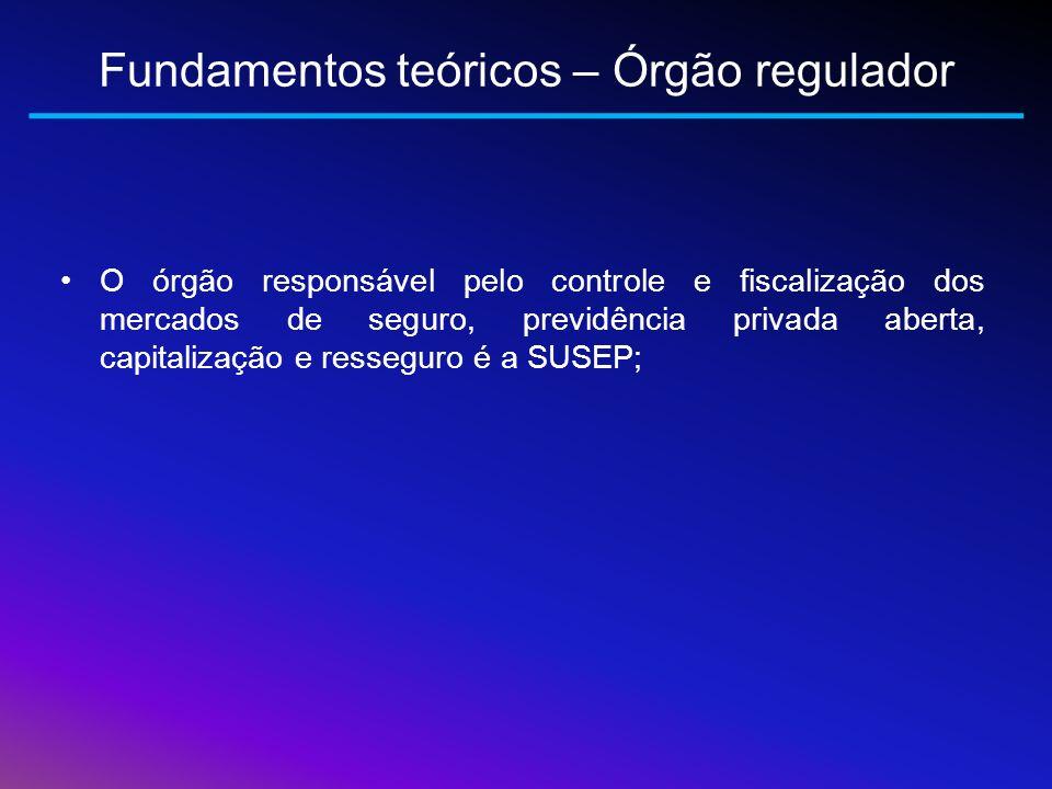 Fundamentos teóricos – Órgão regulador O órgão responsável pelo controle e fiscalização dos mercados de seguro, previdência privada aberta, capitaliza