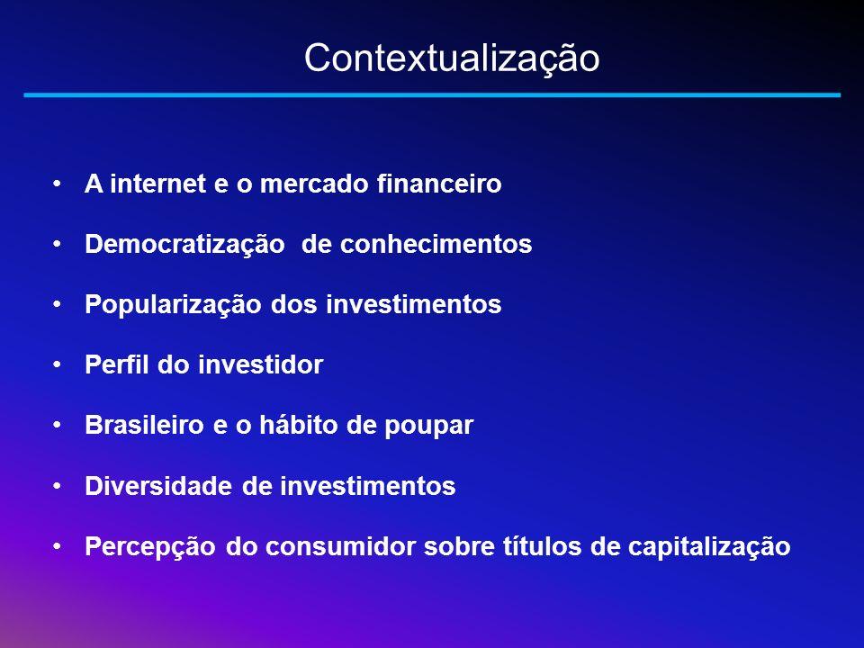 A internet e o mercado financeiro Democratização de conhecimentos Popularização dos investimentos Perfil do investidor Brasileiro e o hábito de poupar