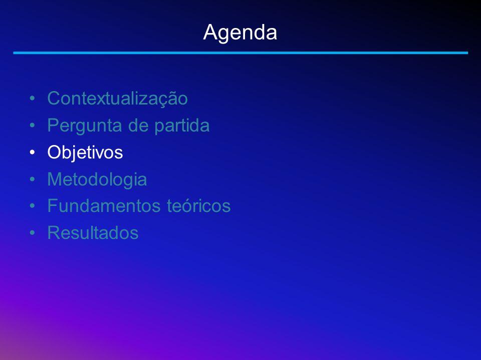 Agenda Contextualização Pergunta de partida Objetivos Metodologia Fundamentos teóricos Resultados
