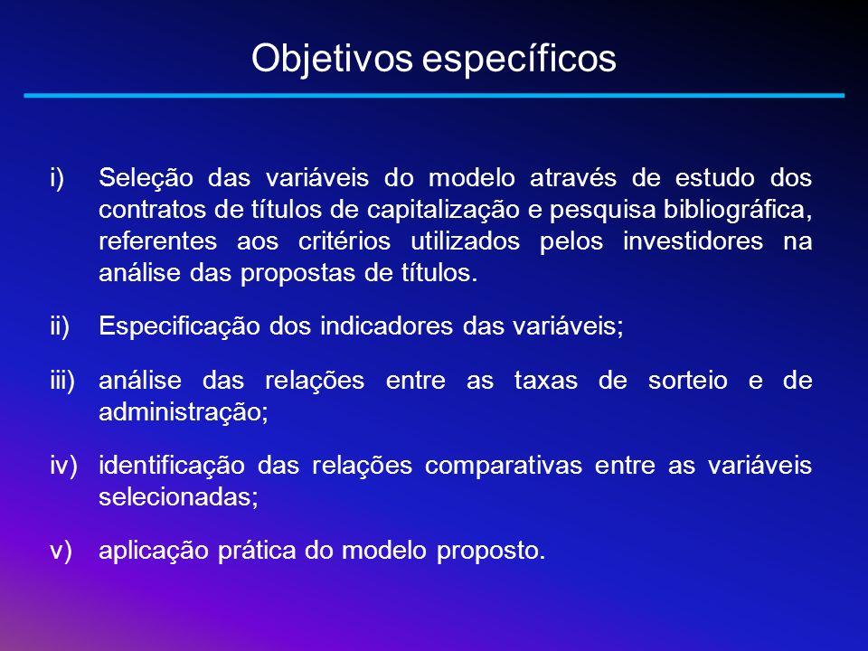 Objetivos específicos i)Seleção das variáveis do modelo através de estudo dos contratos de títulos de capitalização e pesquisa bibliográfica, referent