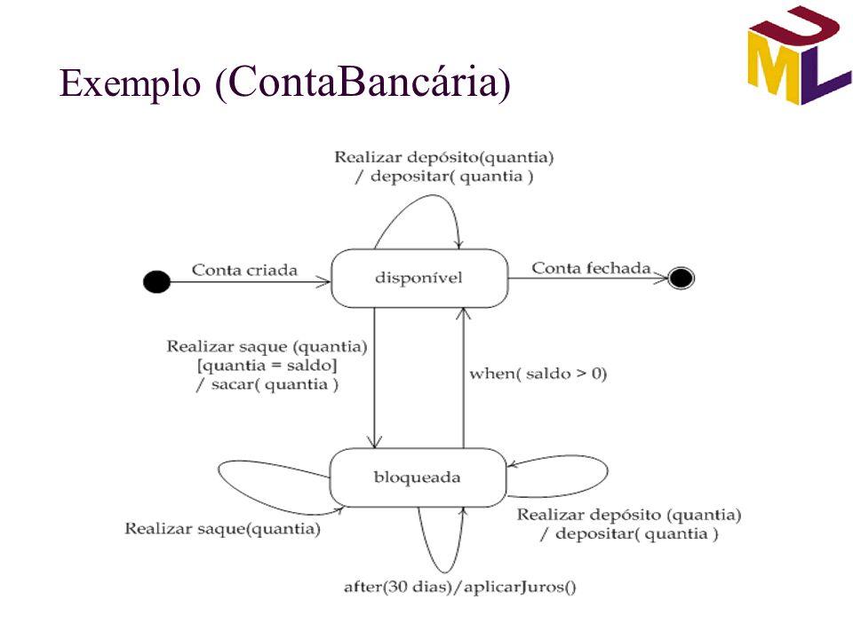 Exemplo ( ContaBancária )