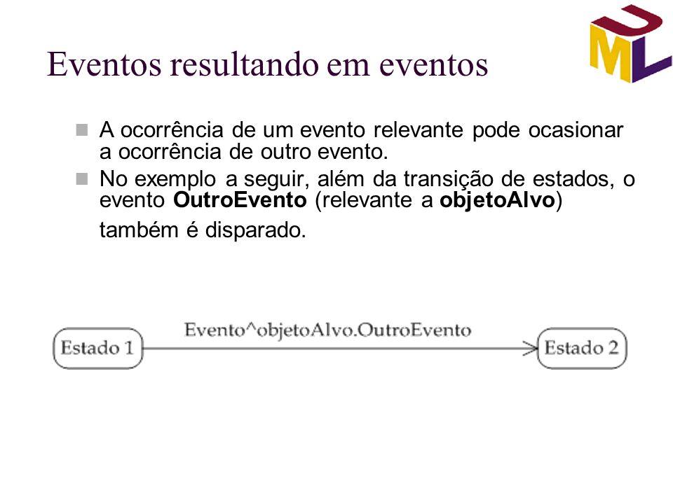 Eventos resultando em eventos A ocorrência de um evento relevante pode ocasionar a ocorrência de outro evento. No exemplo a seguir, além da transição