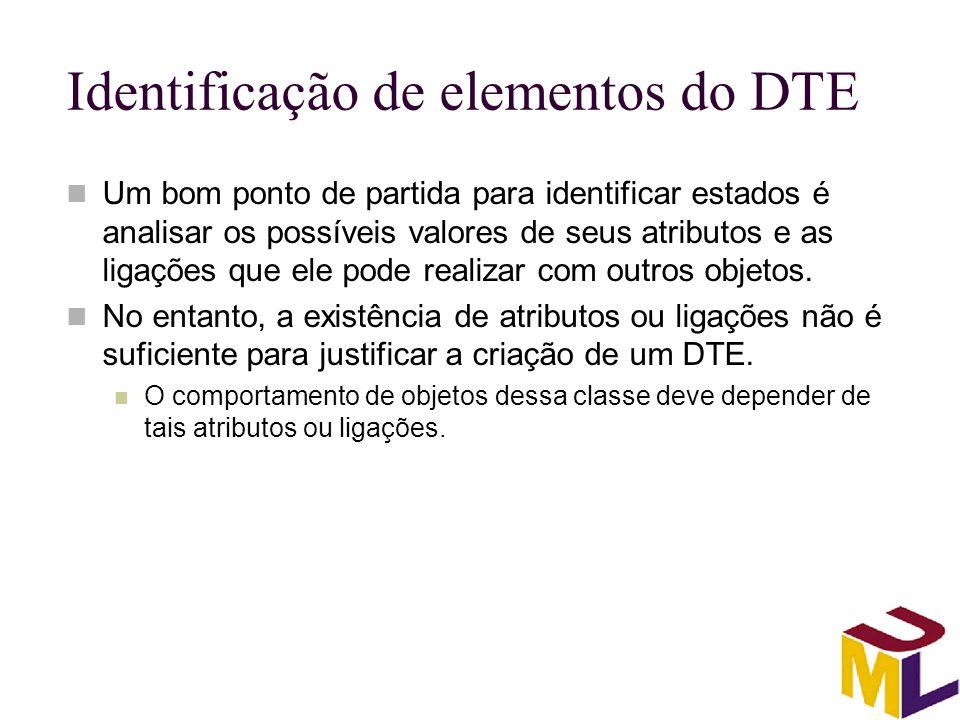 Identificação de elementos do DTE Um bom ponto de partida para identificar estados é analisar os possíveis valores de seus atributos e as ligações que