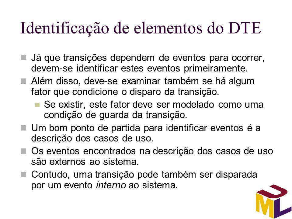 Identificação de elementos do DTE Já que transições dependem de eventos para ocorrer, devem-se identificar estes eventos primeiramente. Além disso, de