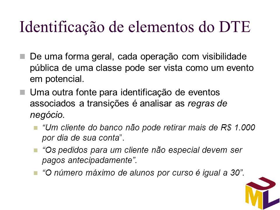 Identificação de elementos do DTE De uma forma geral, cada operação com visibilidade pública de uma classe pode ser vista como um evento em potencial.