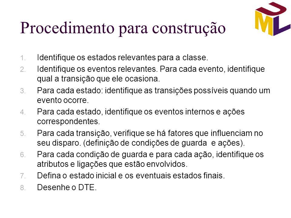 Procedimento para construção 1. Identifique os estados relevantes para a classe. 2. Identifique os eventos relevantes. Para cada evento, identifique q