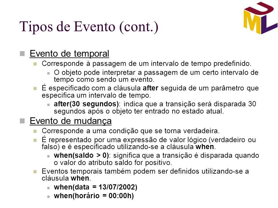 Tipos de Evento (cont.) Evento de temporal Corresponde à passagem de um intervalo de tempo predefinido. O objeto pode interpretar a passagem de um cer