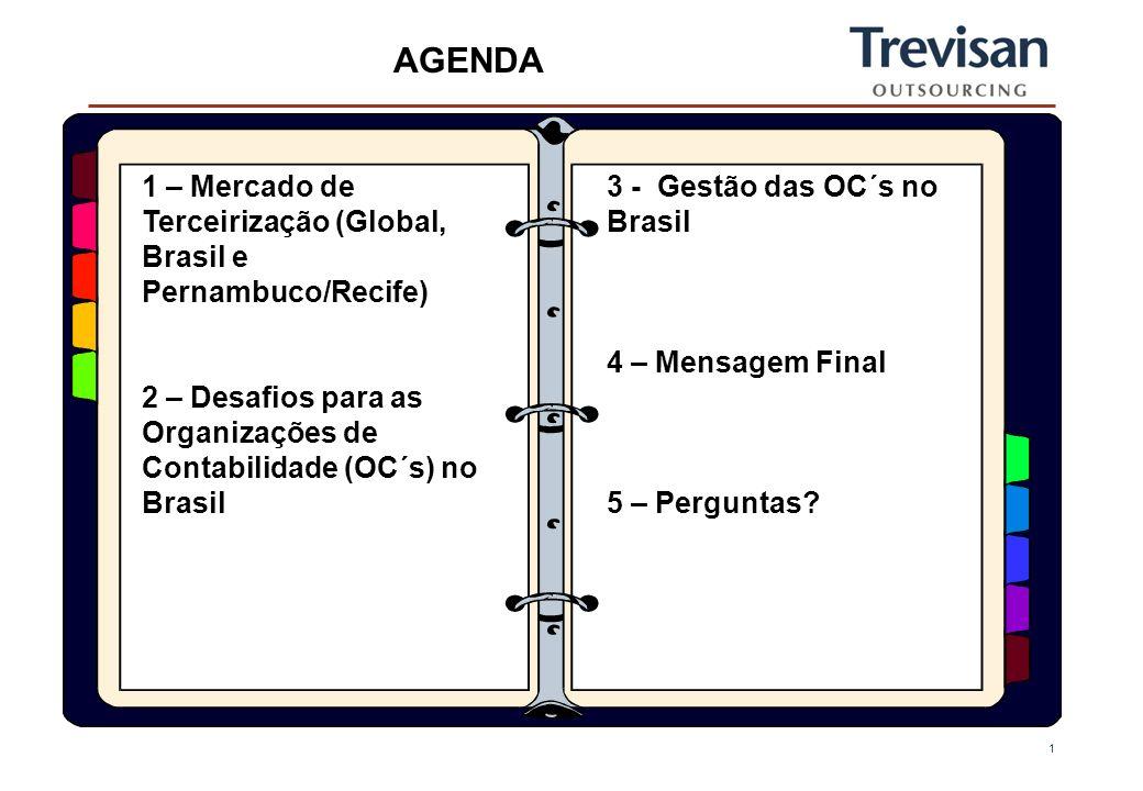 1 AGENDA 1 – Mercado de Terceirização (Global, Brasil e Pernambuco/Recife) 2 – Desafios para as Organizações de Contabilidade (OC´s) no Brasil 3 - Gestão das OC´s no Brasil 4 – Mensagem Final 5 – Perguntas?