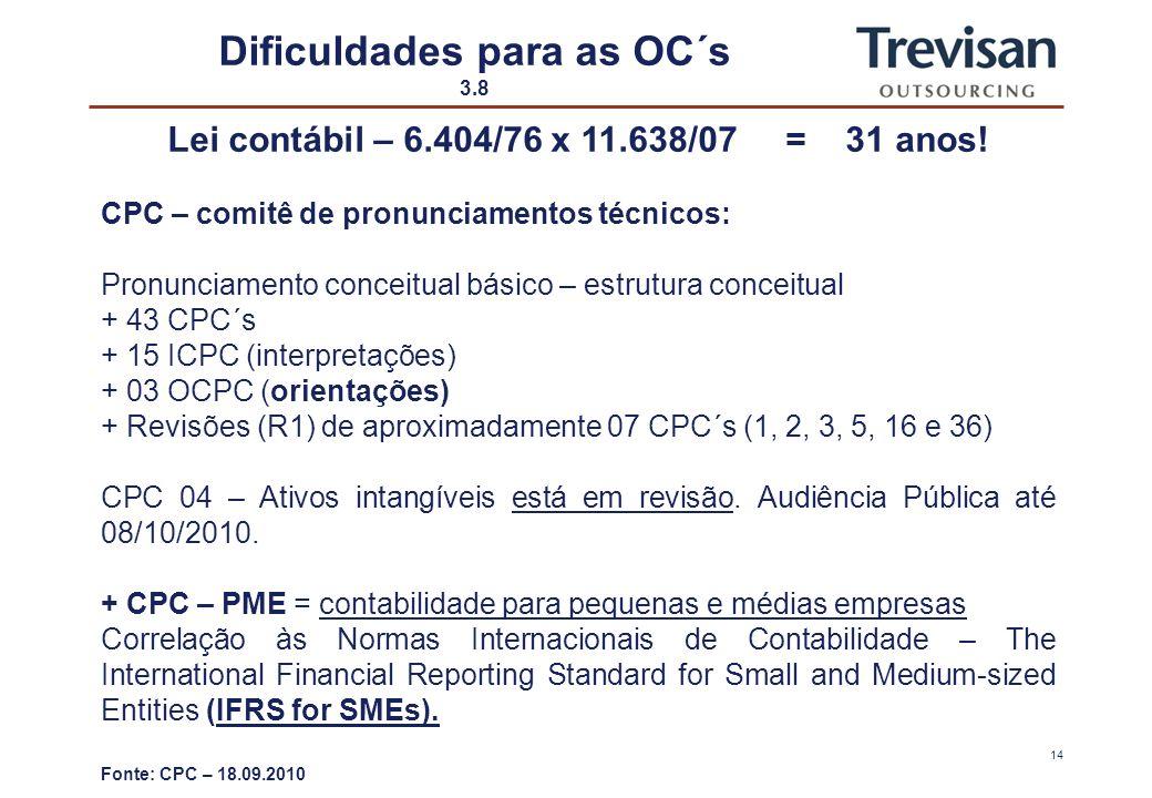 13 Dificuldades para as OC´s 2.8 - Pouca ou praticamente nada de articulação dos 4 elementos fundamentais para a formação adequada de nossas crianças e jovens: MEC/Governo x IES x Empresas e Famílias; - Sobrecarga de novas Leis e Normas (contábeis e tributárias); - Convergência da Lei Contábil às Normas Internacionais: International Financial Reporting Standard (IFRS) Composta por: Framework, IAS, IFRS (são pronunciamentos técnicos) SIC e IFRIC (são interpretações)