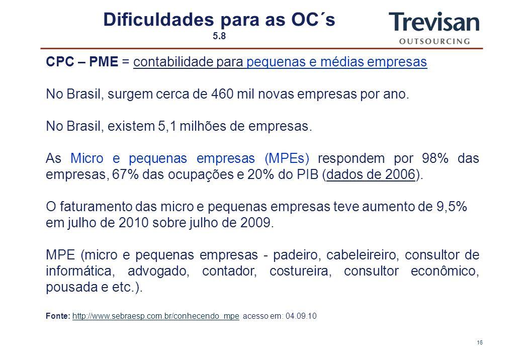 15 Dificuldades para as OC´s 4.8 CPC – PME = contabilidade para pequenas e médias empresas Em 2003, o IASB deu início ao projeto de organização das normas do IFRS para PMEs, que foi concluído em julho de 2009.