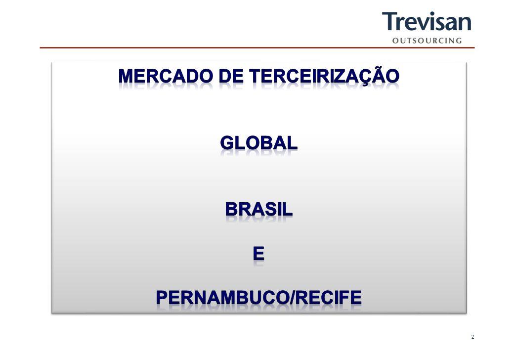 1 AGENDA 1 – Mercado de Terceirização (Global, Brasil e Pernambuco/Recife) 2 – Desafios para as Organizações de Contabilidade (OC´s) no Brasil 3 - Ges