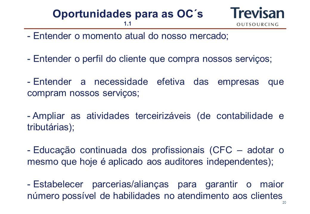19 Dificuldades para as OC´s 8.8 SPED – Sistema Público de Escrituração Digital No Brasil, a obrigatoriedade da NF-e - Protocolo ICMS 10/07, a partir
