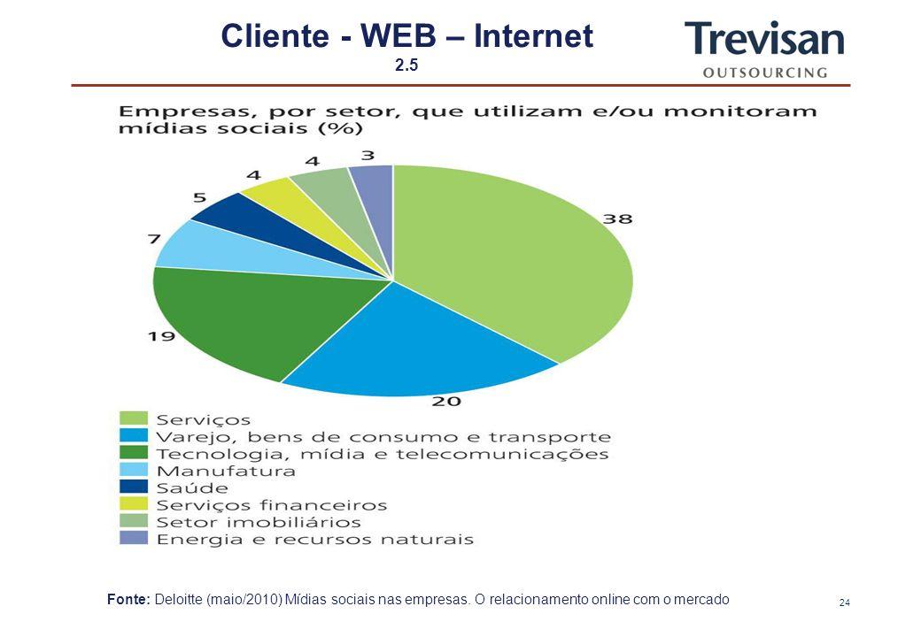 23 Cliente 1.5 ATENÇÃO AO CLIENTE!