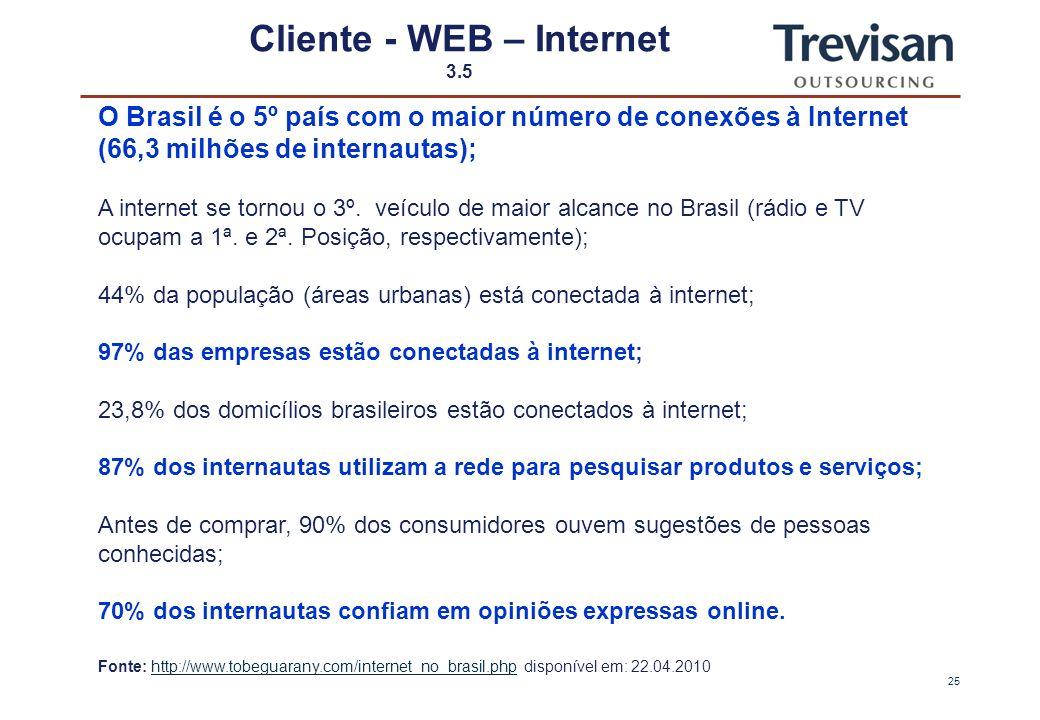 24 Cliente - WEB – Internet 2.5 Fonte: Deloitte (maio/2010) Mídias sociais nas empresas. O relacionamento online com o mercado