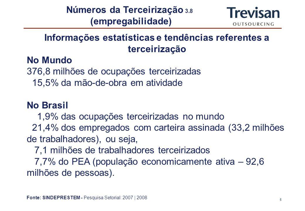 25 Cliente - WEB – Internet 3.5 O Brasil é o 5º país com o maior número de conexões à Internet (66,3 milhões de internautas); A internet se tornou o 3º.