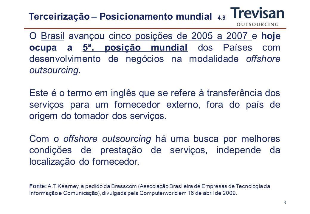 5 Informações estatísticas e tendências referentes a terceirização No Mundo 376,8 milhões de ocupações terceirizadas 15,5% da mão-de-obra em atividade No Brasil 1,9% das ocupações terceirizadas no mundo 21,4% dos empregados com carteira assinada (33,2 milhões de trabalhadores), ou seja, 7,1 milhões de trabalhadores terceirizados 7,7% do PEA (população economicamente ativa – 92,6 milhões de pessoas).