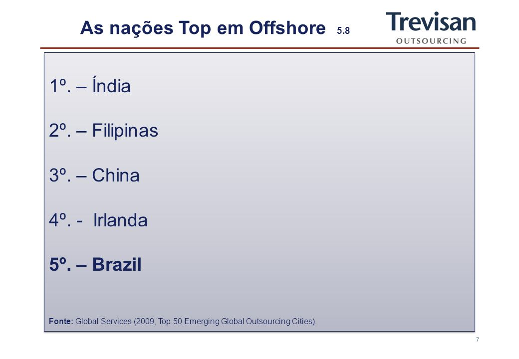 6 Terceirização – Posicionamento mundial 4.8 O Brasil avançou cinco posições de 2005 a 2007 e hoje ocupa a 5ª. posição mundial dos Países com desenvol
