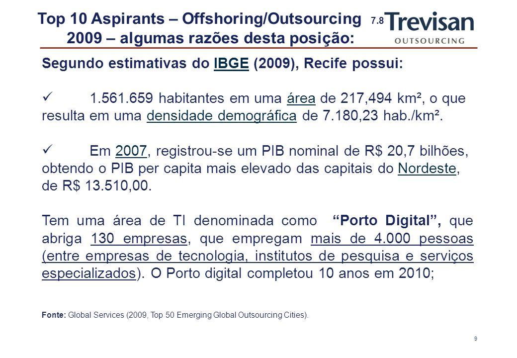 19 Dificuldades para as OC´s 8.8 SPED – Sistema Público de Escrituração Digital No Brasil, a obrigatoriedade da NF-e - Protocolo ICMS 10/07, a partir de 1º de abril de 2008 (alguns segmentos da economia brasileira).