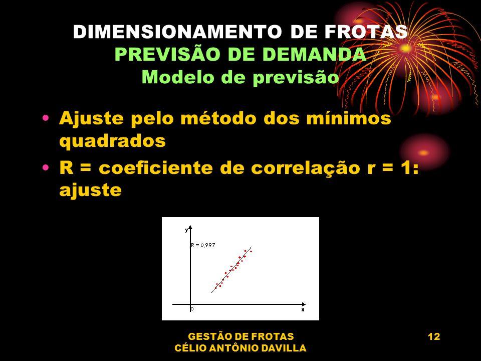 GESTÃO DE FROTAS CÉLIO ANTÔNIO DAVILLA 12 DIMENSIONAMENTO DE FROTAS PREVISÃO DE DEMANDA Modelo de previsão Ajuste pelo método dos mínimos quadrados R
