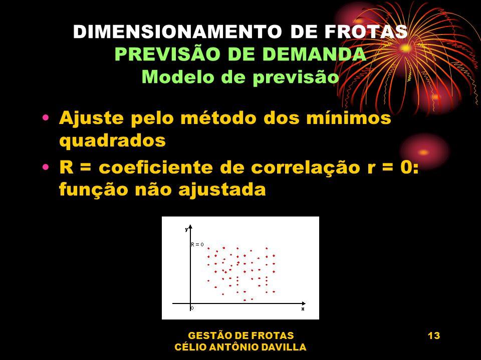 GESTÃO DE FROTAS CÉLIO ANTÔNIO DAVILLA 13 DIMENSIONAMENTO DE FROTAS PREVISÃO DE DEMANDA Modelo de previsão Ajuste pelo método dos mínimos quadrados R