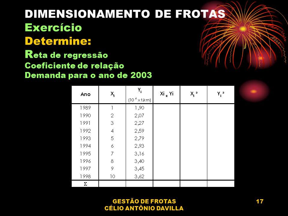 GESTÃO DE FROTAS CÉLIO ANTÔNIO DAVILLA 17 DIMENSIONAMENTO DE FROTAS Exercício Determine: R eta de regressão Coeficiente de relação Demanda para o ano