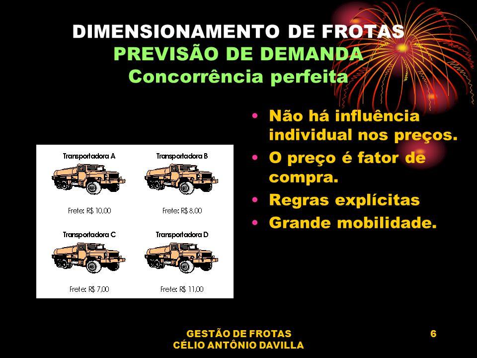GESTÃO DE FROTAS CÉLIO ANTÔNIO DAVILLA 6 DIMENSIONAMENTO DE FROTAS PREVISÃO DE DEMANDA Concorrência perfeita Não há influência individual nos preços.