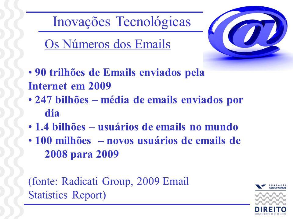 Inovações Tecnológicas Os Números dos Emails 90 trilhões de Emails enviados pela Internet em 2009 247 bilhões – média de emails enviados por dia 1.4 b