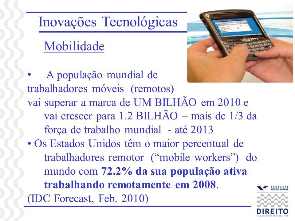 Inovações Tecnológicas Mobilidade A população mundial de trabalhadores móveis (remotos) vai superar a marca de UM BILHÃO em 2010 e vai crescer para 1.