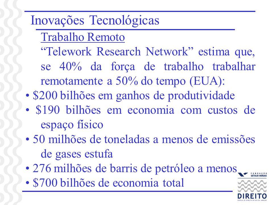 Inovações Tecnológicas Trabalho Remoto Telework Research Network estima que, se 40% da força de trabalho trabalhar remotamente a 50% do tempo (EUA): $