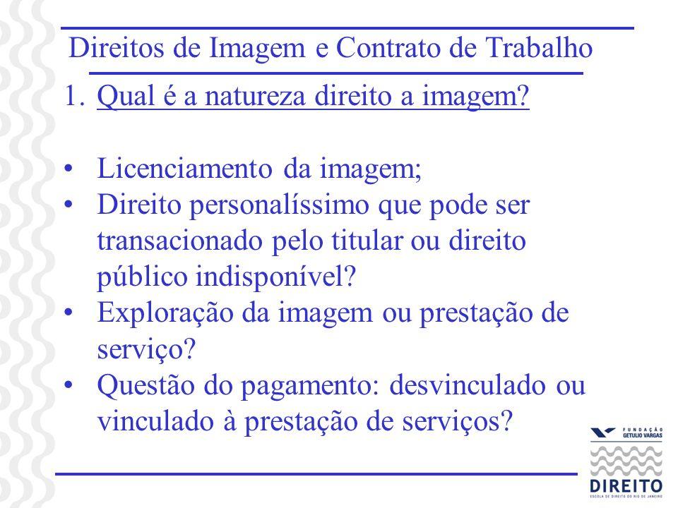 Direitos de Imagem e Contrato de Trabalho 1.Qual é a natureza direito a imagem? Licenciamento da imagem; Direito personalíssimo que pode ser transacio