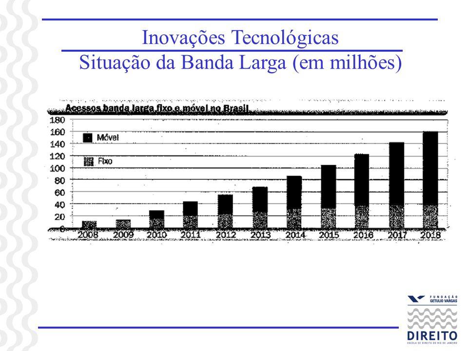 Inovações Tecnológicas Auto-suficiência/Eficiência – quais os efeitos colaterais e legais.