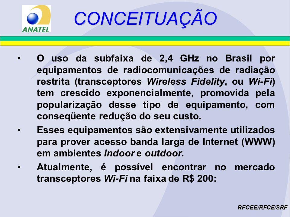 CONCEITUAÇÃO RFCEE/RFCE/SRF