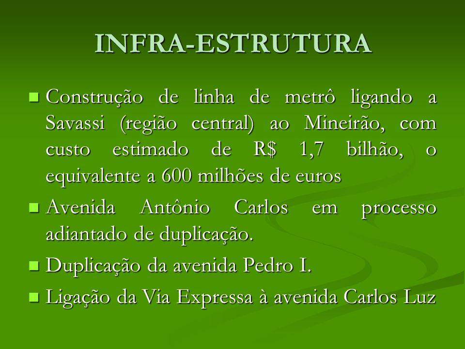 INFRA-ESTRUTURA Construção de linha de metrô ligando a Savassi (região central) ao Mineirão, com custo estimado de R$ 1,7 bilhão, o equivalente a 600 milhões de euros Construção de linha de metrô ligando a Savassi (região central) ao Mineirão, com custo estimado de R$ 1,7 bilhão, o equivalente a 600 milhões de euros Avenida Antônio Carlos em processo adiantado de duplicação.