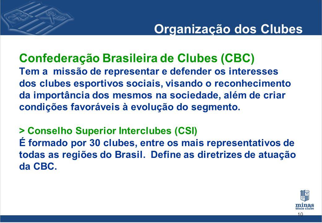 10 Organização dos Clubes Confederação Brasileira de Clubes (CBC) Tem a missão de representar e defender os interesses dos clubes esportivos sociais,