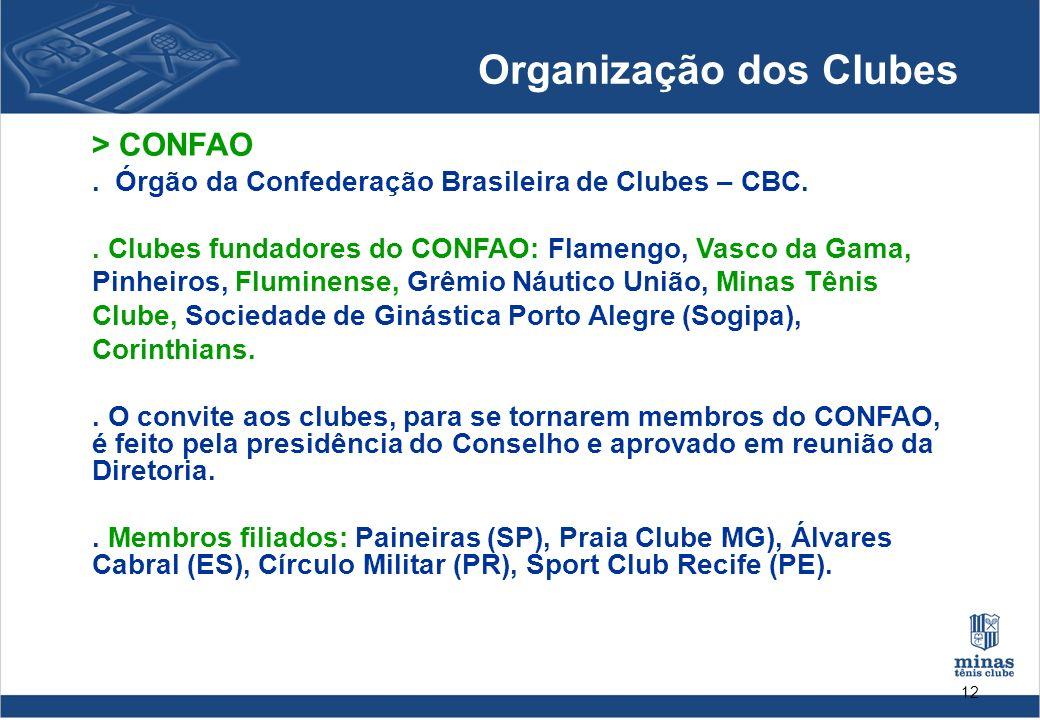 12 Organização dos Clubes > CONFAO. Órgão da Confederação Brasileira de Clubes – CBC.. Clubes fundadores do CONFAO: Flamengo, Vasco da Gama, Pinheiros