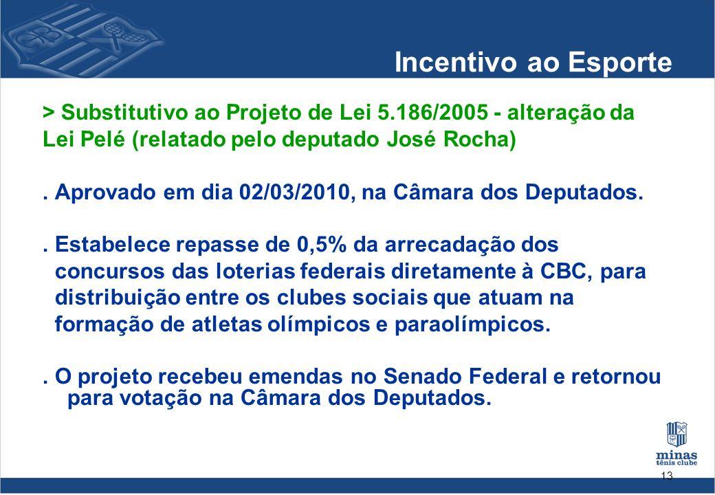 13 Incentivo ao Esporte > Substitutivo ao Projeto de Lei 5.186/2005 - alteração da Lei Pelé (relatado pelo deputado José Rocha). Aprovado em dia 02/03