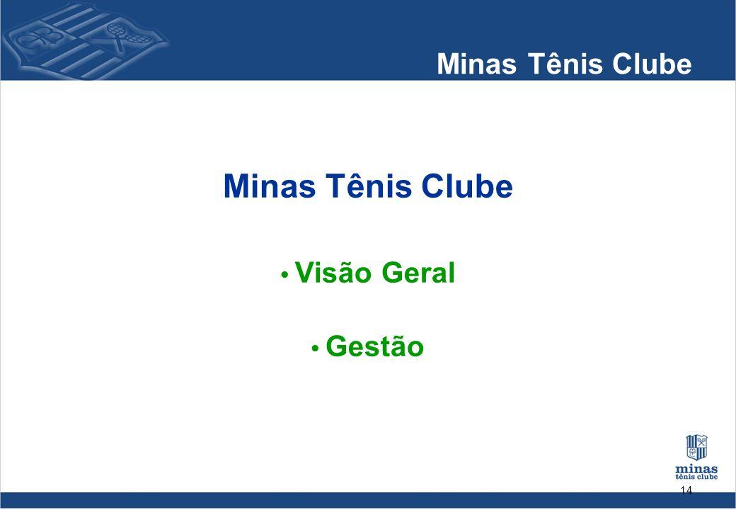 14 Minas Tênis Clube Visão Geral Gestão
