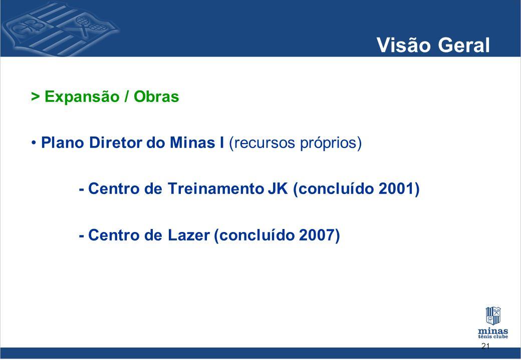 21 Visão Geral > Expansão / Obras Plano Diretor do Minas I (recursos próprios) - Centro de Treinamento JK (concluído 2001) - Centro de Lazer (concluíd