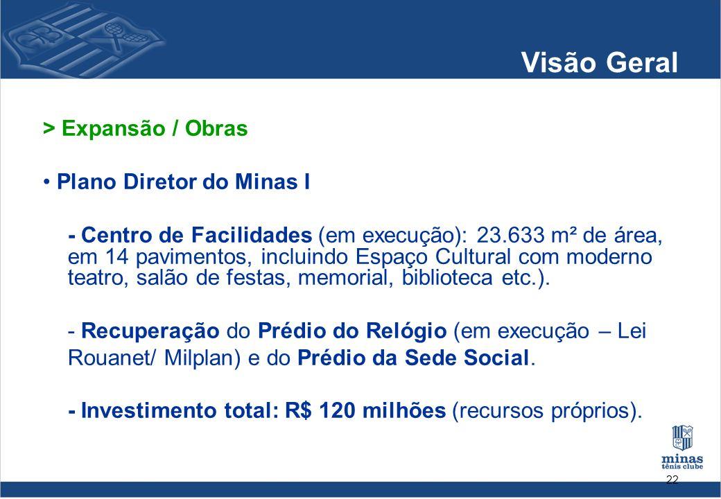 22 Visão Geral > Expansão / Obras Plano Diretor do Minas I - Centro de Facilidades (em execução): 23.633 m² de área, em 14 pavimentos, incluindo Espaç