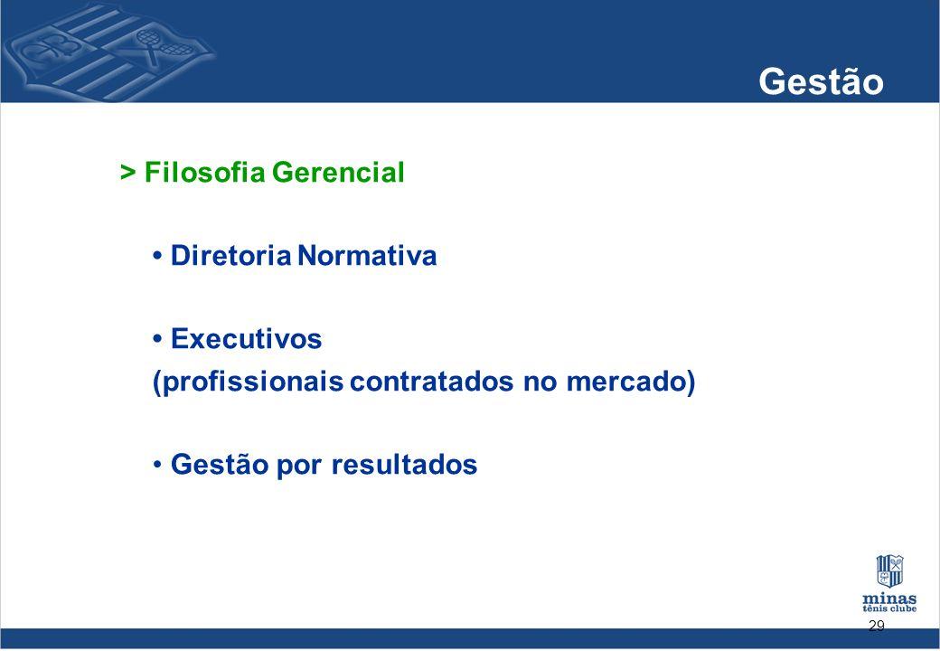 29 Gestão > Filosofia Gerencial Diretoria Normativa Executivos (profissionais contratados no mercado) Gestão por resultados