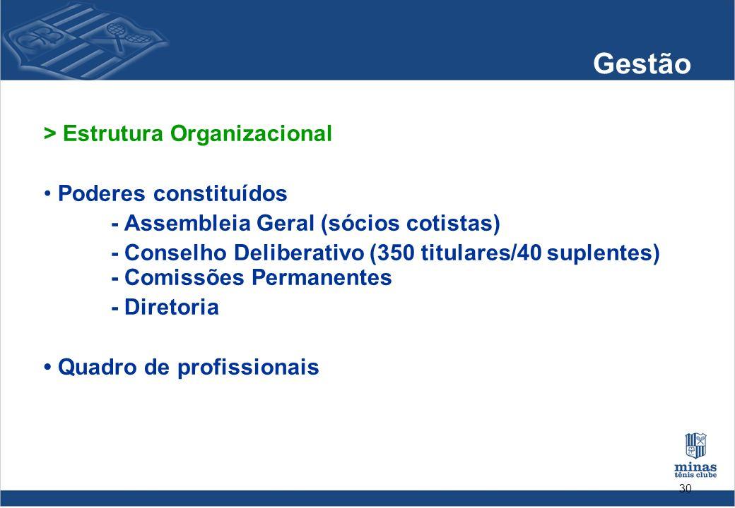 30 Gestão > Estrutura Organizacional Poderes constituídos - Assembleia Geral (sócios cotistas) - Conselho Deliberativo (350 titulares/40 suplentes) -