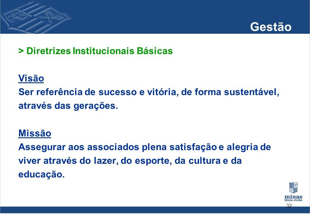 32 Gestão > Diretrizes Institucionais Básicas Visão Ser referência de sucesso e vitória, de forma sustentável, através das gerações. Missão Assegurar
