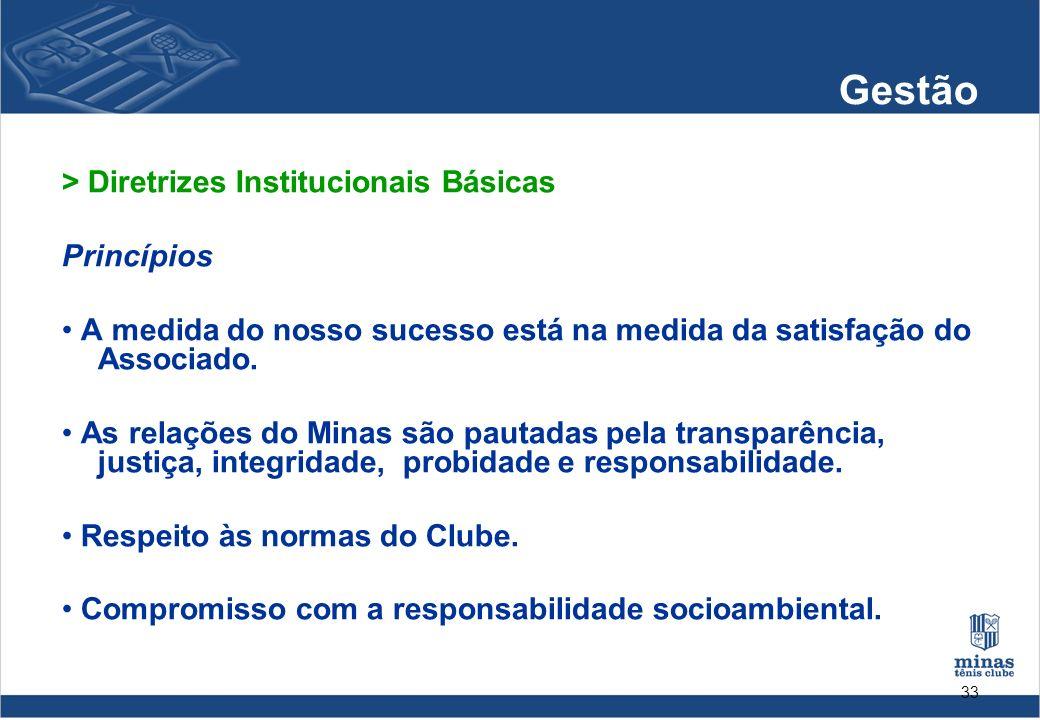 33 Gestão > Diretrizes Institucionais Básicas Princípios A medida do nosso sucesso está na medida da satisfação do Associado. As relações do Minas são