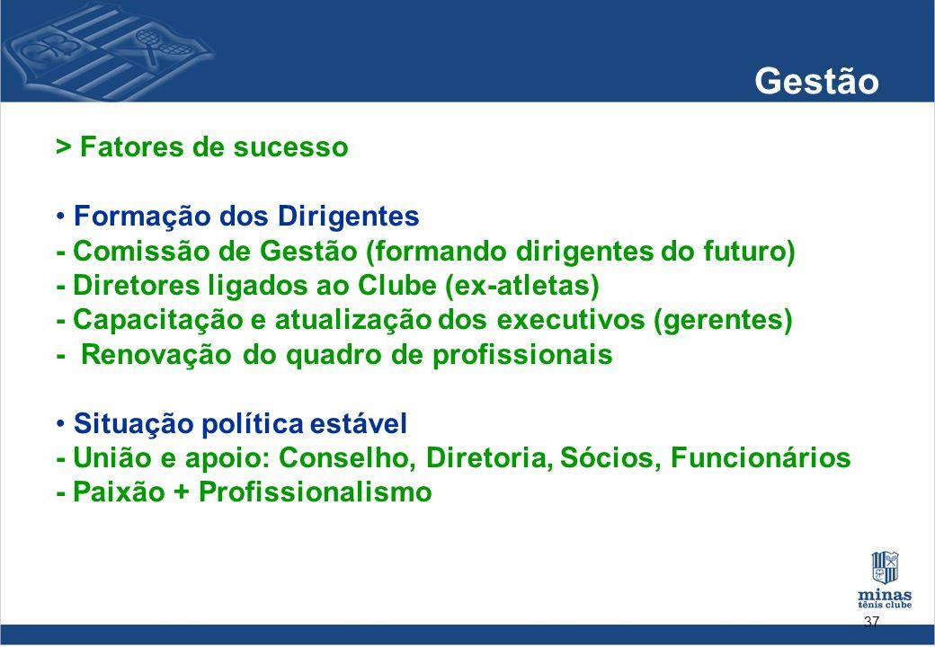 37 Gestão > Fatores de sucesso Formação dos Dirigentes - Comissão de Gestão (formando dirigentes do futuro) - Diretores ligados ao Clube (ex-atletas)